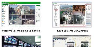 CCTV Güvenlik Sistemleri Nedir
